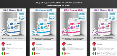 HeatGuardex CLEANER 800 R - Жидкость для очистки систем отопления Владимир пластинчатый паяный теплообменник